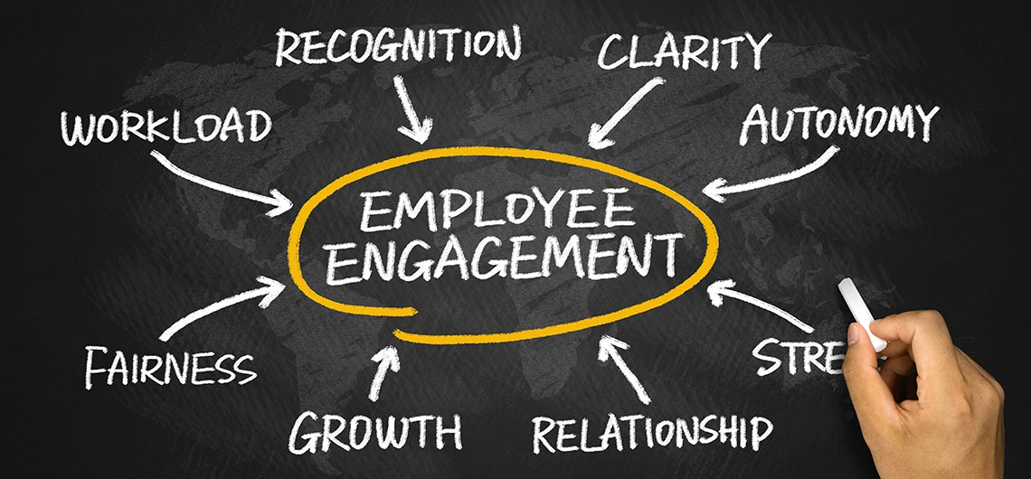 is hr important